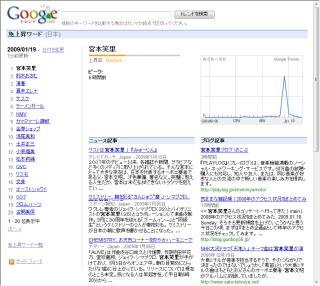 GoogleTrendでの検索結果