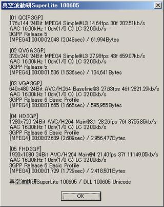ドコモF-06Bで撮影できる動画、真空波動研の結果