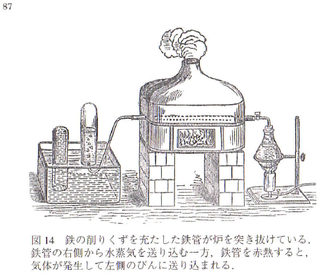 水蒸気で鉄を酸化「ロウソクの科学」