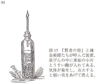 賢者の燈「ロウソクの科学」