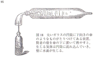 水素の燃焼で発生した水の液化「ロウソクの科学」