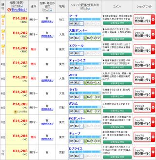 価格.com(CLX-30-W)