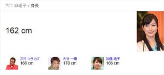 大江麻理子アナの身長は162センチbyグーグル先生