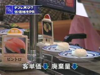くら寿司1皿1貫52円で、客単価減、廃棄量減