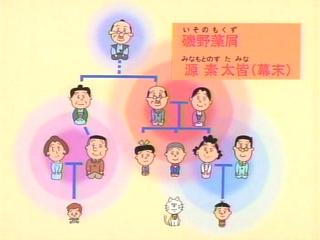 磯野家、フグ田家、波野家の家系図