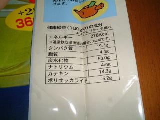健康緑茶の成分(エコプロリサーチ調べ)