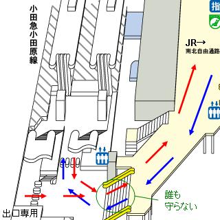 登戸駅改札の人の流れ