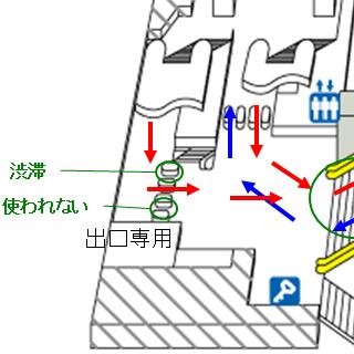 登戸駅出口専用改札の人の流れ