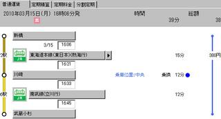 横須賀線武蔵小杉駅が開業する前の運賃