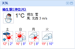 2010年4月17日の雪(iGoogleガジェットの天気予報)