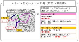 メトロ→都営→メトロの例(広尾→表参道)