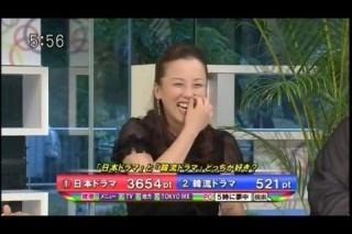 東京MXのアンケート、「日本ドラマ」と「韓流ドラマ」どっちが好き?