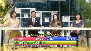 東京MXのアンケート「チャン・グンソクは好きですか」