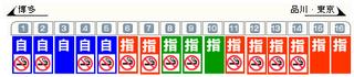 新幹線の車両編成 禁煙席・喫煙席