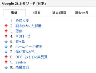 矢吹樹(江本正志)と岡部学長のツイートで放送大学が急上昇ワードに