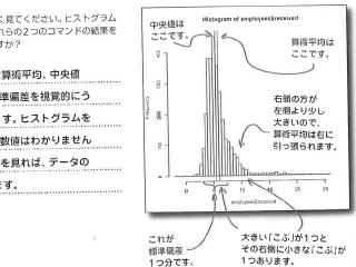 矢印による説明「Head Firstデータ解析」より
