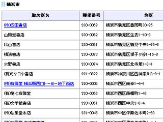 神奈川県教科書販売株式会社の取次店リスト