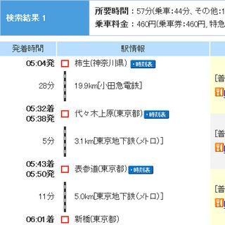 2012年3月17日小田急ダイヤ改正後