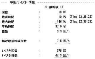 呼吸・いびき情報(スマートウォッチPMP-300)