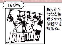 国交省が定める混雑率の基準(180%)