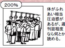 国交省が定める混雑率の基準(200%)