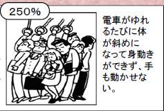 国交省が定める混雑率の基準(250%)