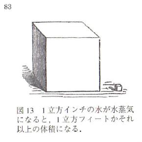 気体と液体の体積差「ロウソクの科学」