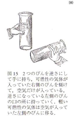 水素を上方置換「ロウソクの科学」