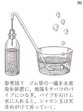 水素シャボン玉「ロウソクの科学」