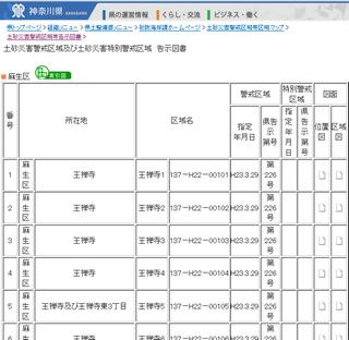 神奈川県土砂災害警戒区マップ(PDFファイルのリスト)