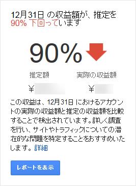 グーグルアドセンスからの警告「○月○日の収益額が、推定を ○% 下回っています」