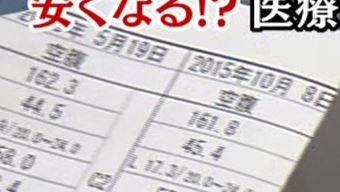 大江麻理子アナの健康診断の結果(拡大)